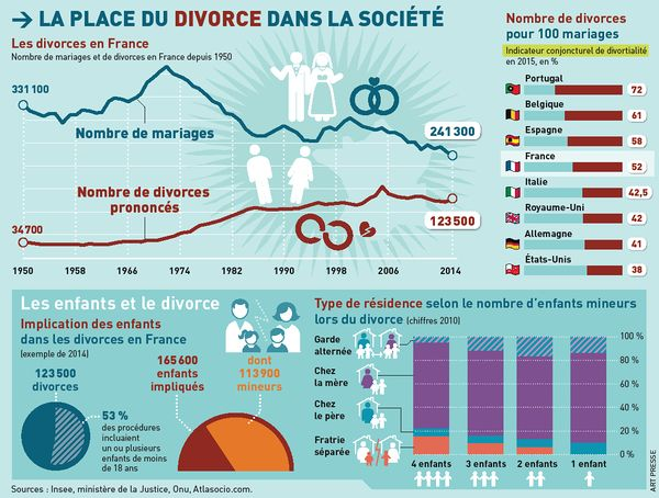 La-place-du-divorce-dans-la-societe.jpg